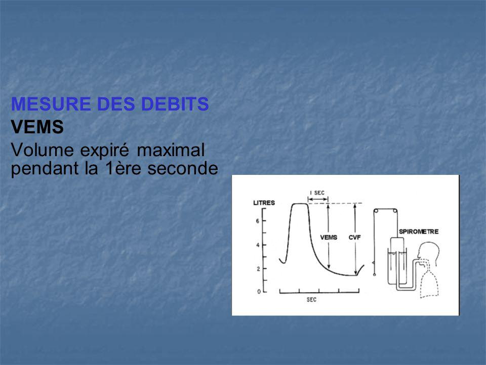 MESURE DES DEBITS VEMS Volume expiré maximal pendant la 1ère seconde