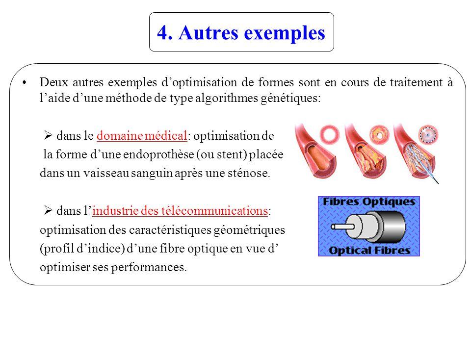 4. Autres exemples Deux autres exemples d'optimisation de formes sont en cours de traitement à l'aide d'une méthode de type algorithmes génétiques: