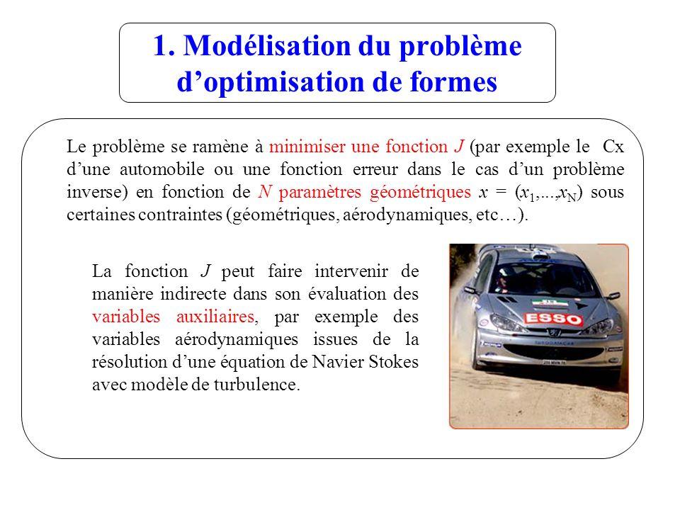 1. Modélisation du problème d'optimisation de formes