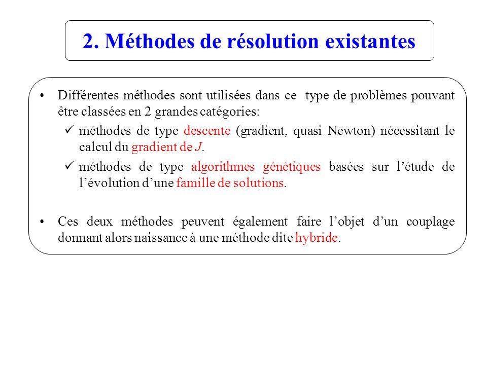2. Méthodes de résolution existantes
