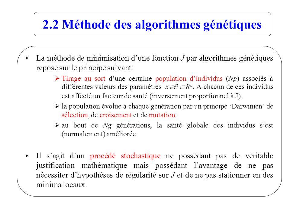 2.2 Méthode des algorithmes génétiques