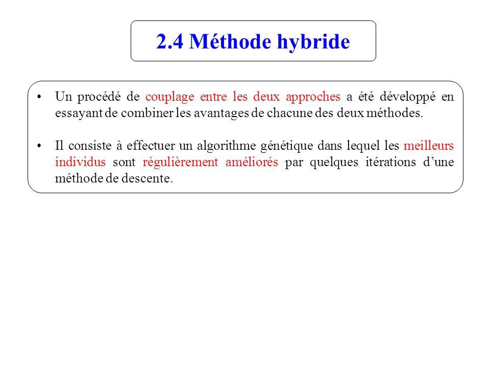 2.4 Méthode hybride