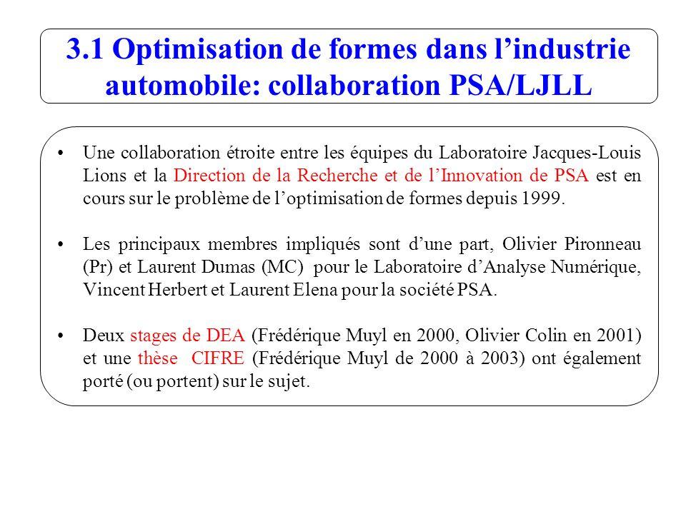 3.1 Optimisation de formes dans l'industrie automobile: collaboration PSA/LJLL