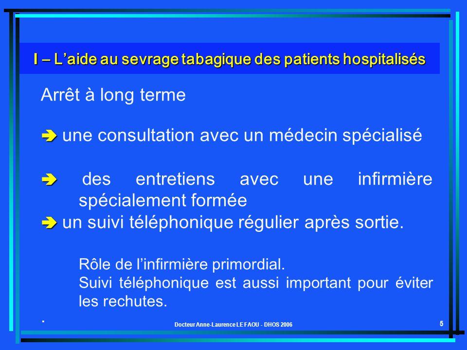I – L'aide au sevrage tabagique des patients hospitalisés