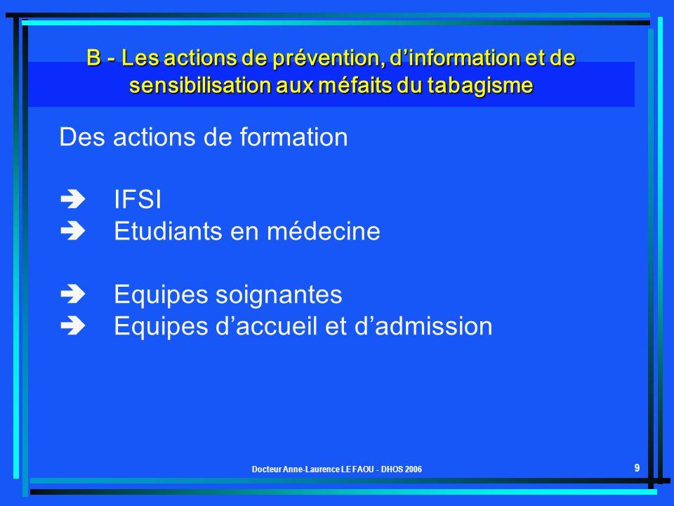 Docteur Anne-Laurence LE FAOU - DHOS 2006