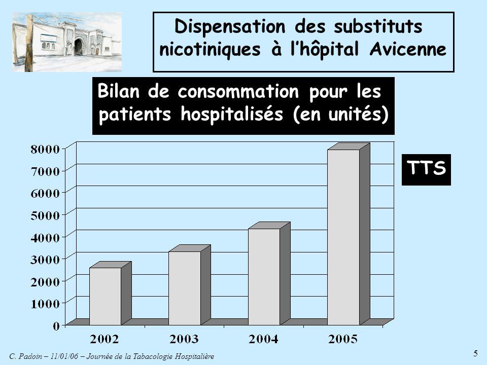 Dispensation des substituts nicotiniques à l'hôpital Avicenne