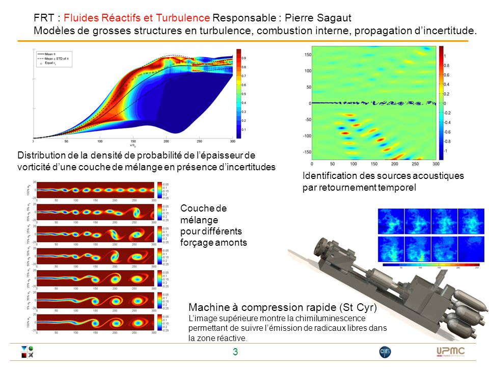 FRT : Fluides Réactifs et Turbulence Responsable : Pierre Sagaut