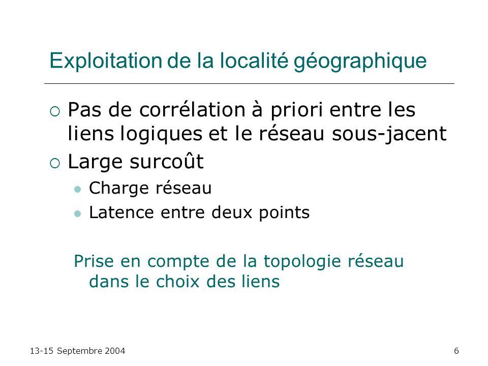 Exploitation de la localité géographique