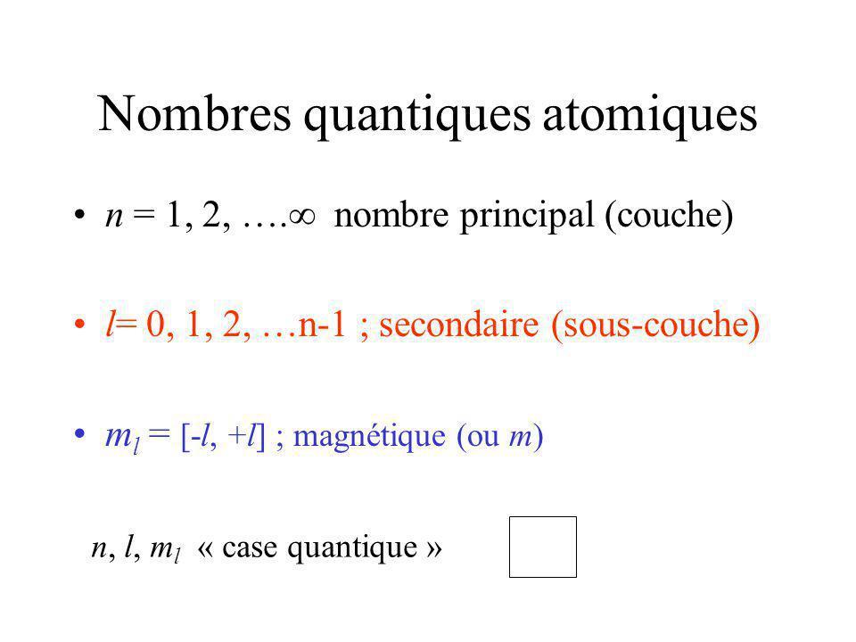 Nombres quantiques atomiques
