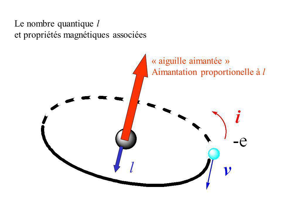 l Le nombre quantique l et propriétés magnétiques associées