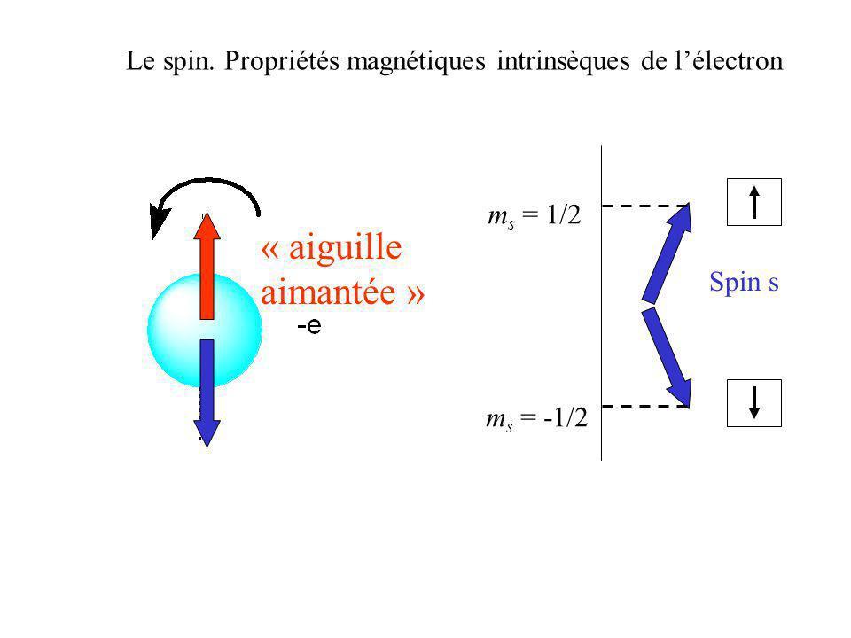 Le spin. Propriétés magnétiques intrinsèques de l'électron