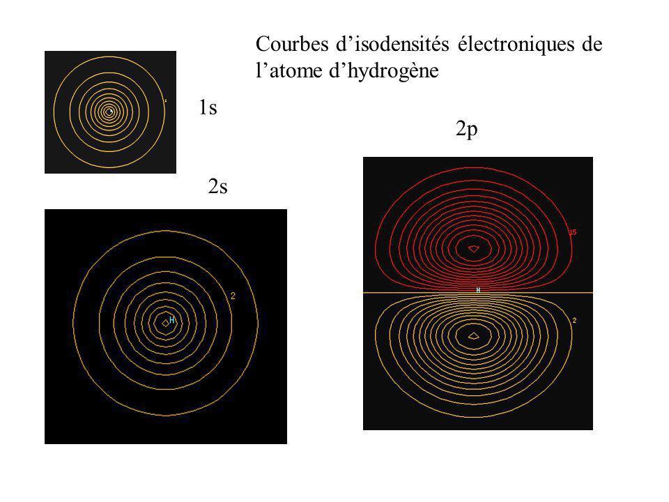 Courbes d'isodensités électroniques de