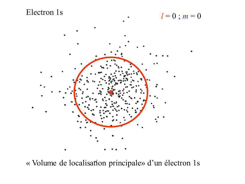 Electron 1s l = 0 ; m = 0 « Volume de localisation principale» d'un électron 1s