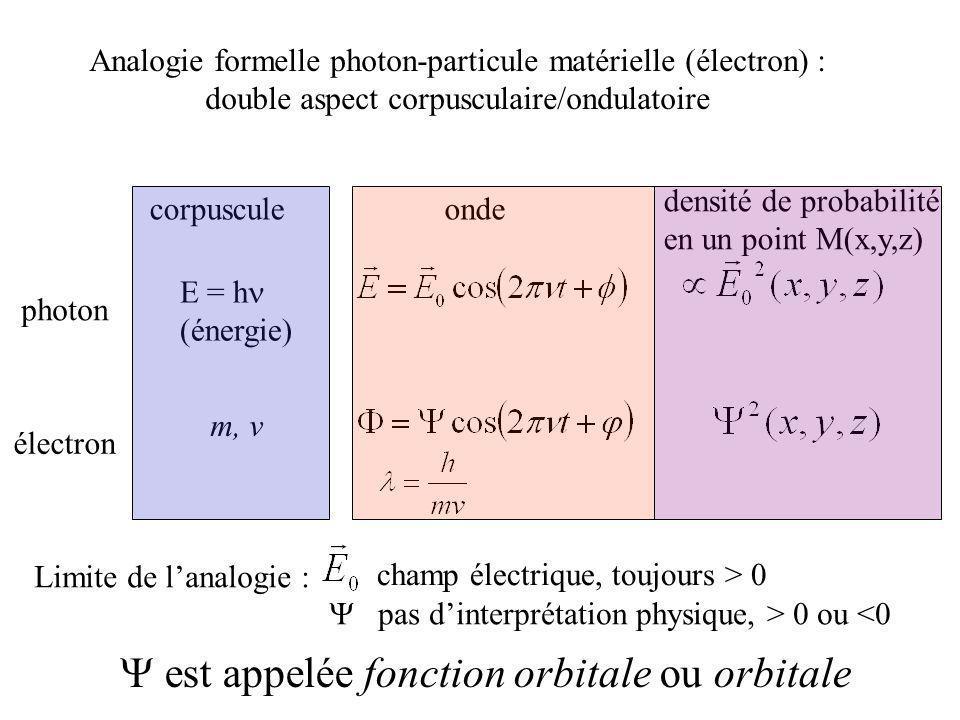 Y est appelée fonction orbitale ou orbitale