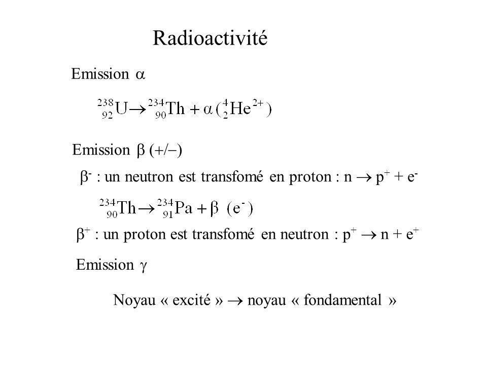 Radioactivité Emission a Emission b (+/-)