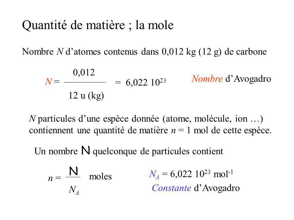 Quantité de matière ; la mole