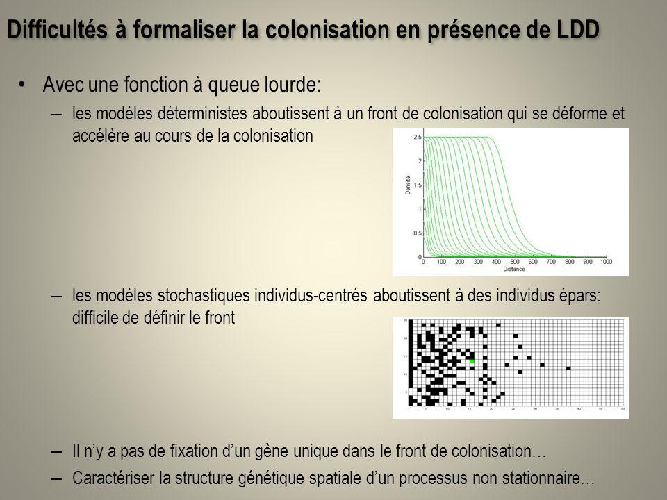 Difficultés à formaliser la colonisation en présence de LDD