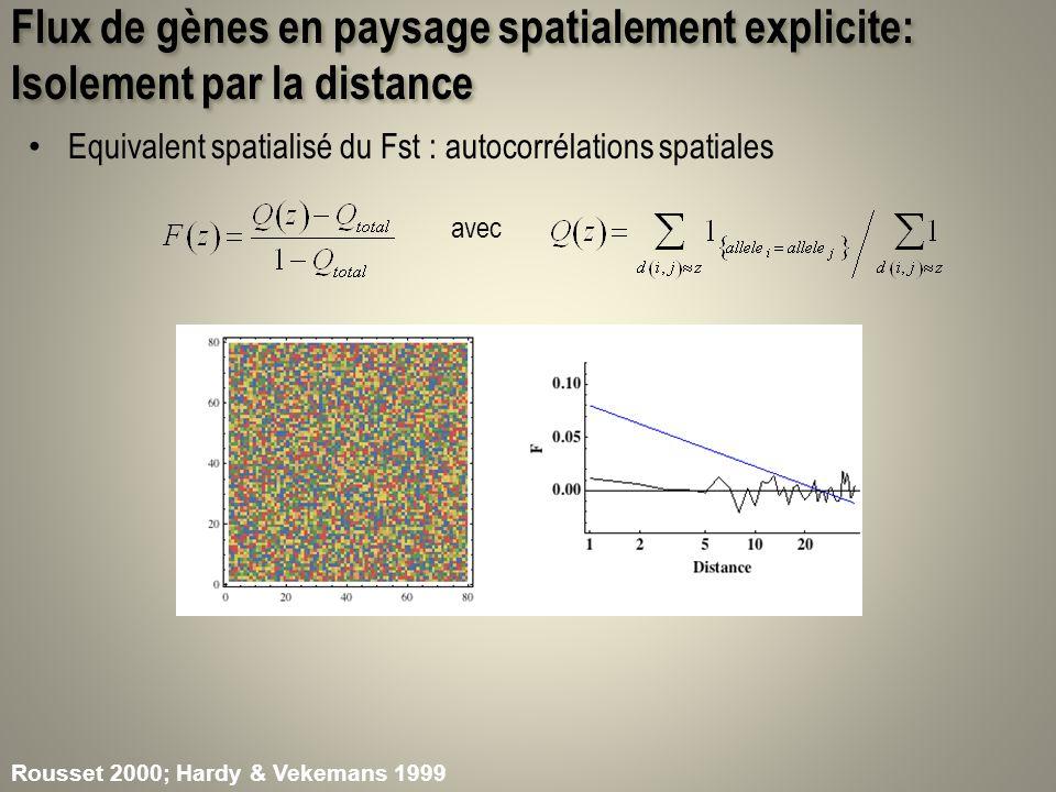 Flux de gènes en paysage spatialement explicite: Isolement par la distance