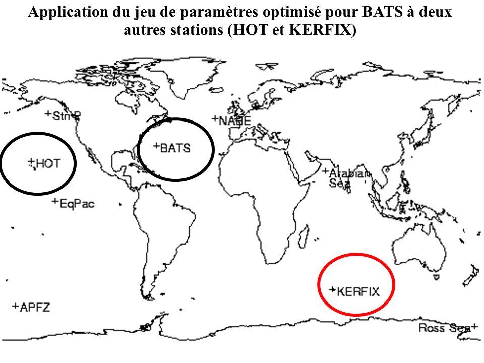 Application du jeu de paramètres optimisé pour BATS à deux autres stations (HOT et KERFIX)