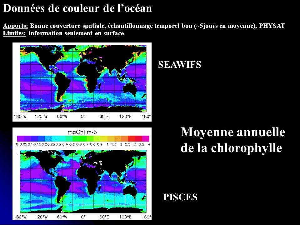 Moyenne annuelle de la chlorophylle Données de couleur de l'océan