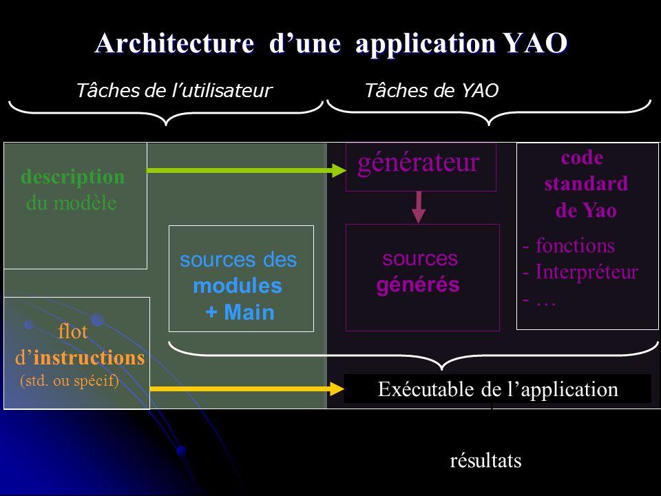 Architecture d'une application YAO