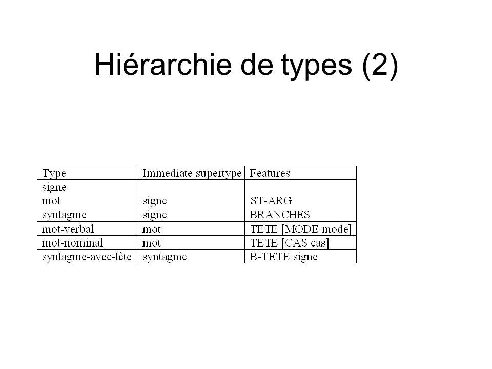 Hiérarchie de types (2)
