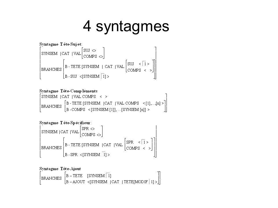4 syntagmes