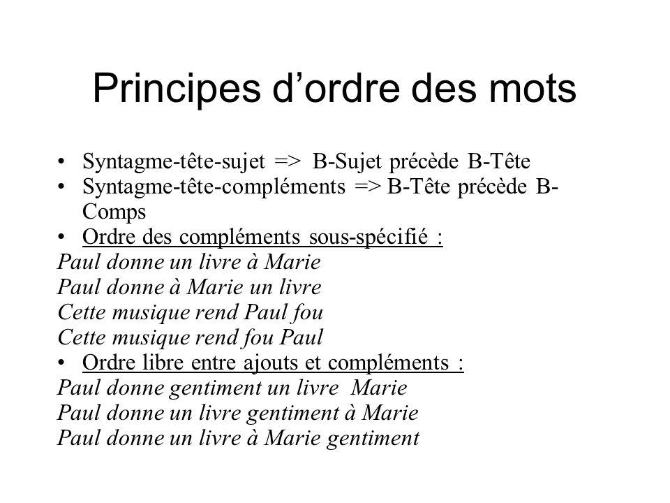 Principes d'ordre des mots