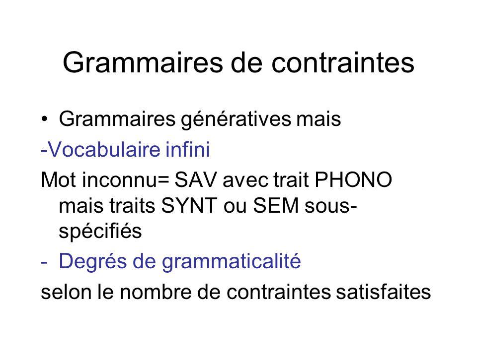 Grammaires de contraintes