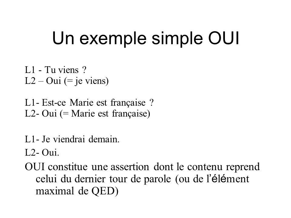 Un exemple simple OUI L1 - Tu viens L2 – Oui (= je viens) L1- Est-ce Marie est française L2- Oui (= Marie est française)