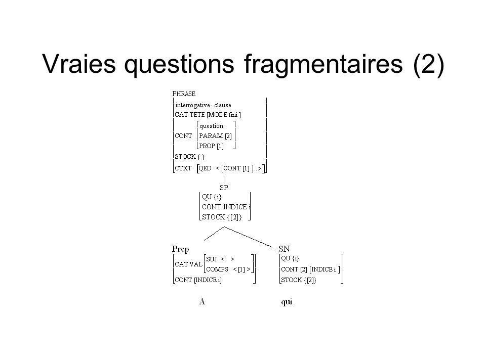 Vraies questions fragmentaires (2)