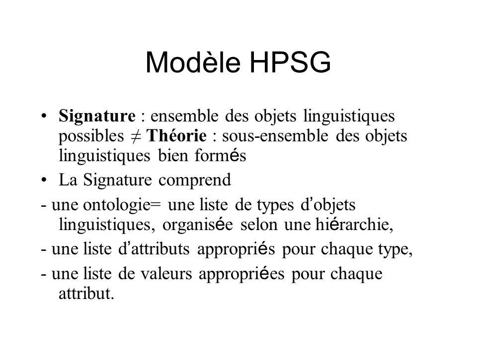 Modèle HPSG Signature : ensemble des objets linguistiques possibles ≠ Théorie : sous-ensemble des objets linguistiques bien formés.