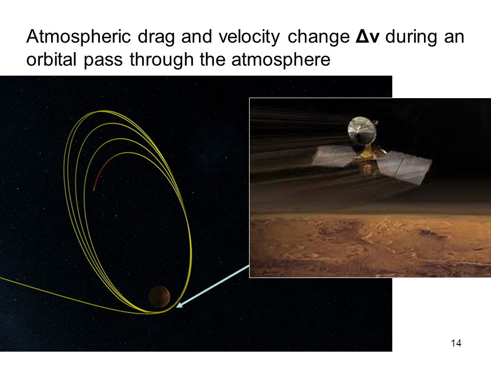 Atmospheric drag and velocity change Δv during an orbital pass through the atmosphere