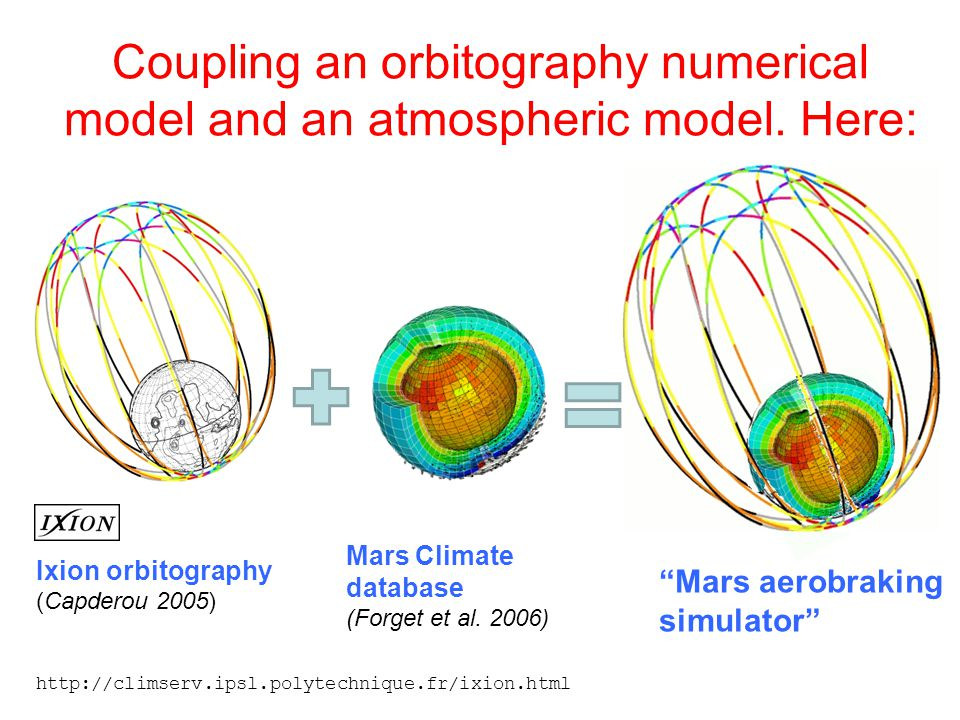 Coupling an orbitography numerical model and an atmospheric model