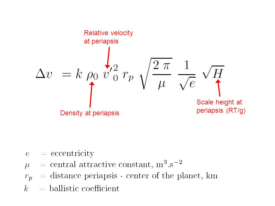Relative velocity at periapsis