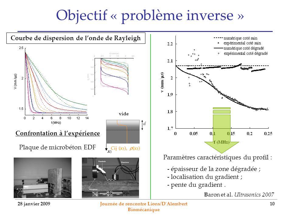 Objectif « problème inverse »