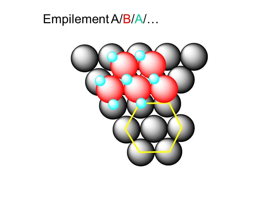 Empilement A/B/A/…