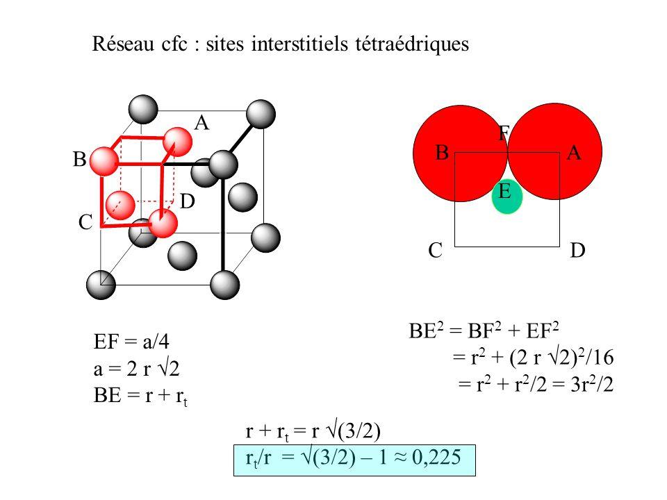 Réseau cfc : sites interstitiels tétraédriques