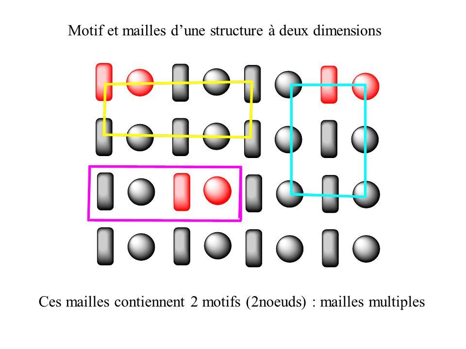 Motif et mailles d'une structure à deux dimensions