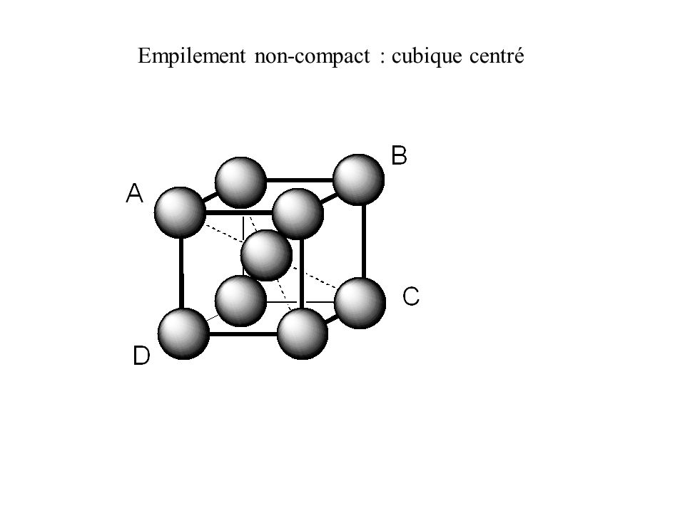 Empilement non-compact : cubique centré