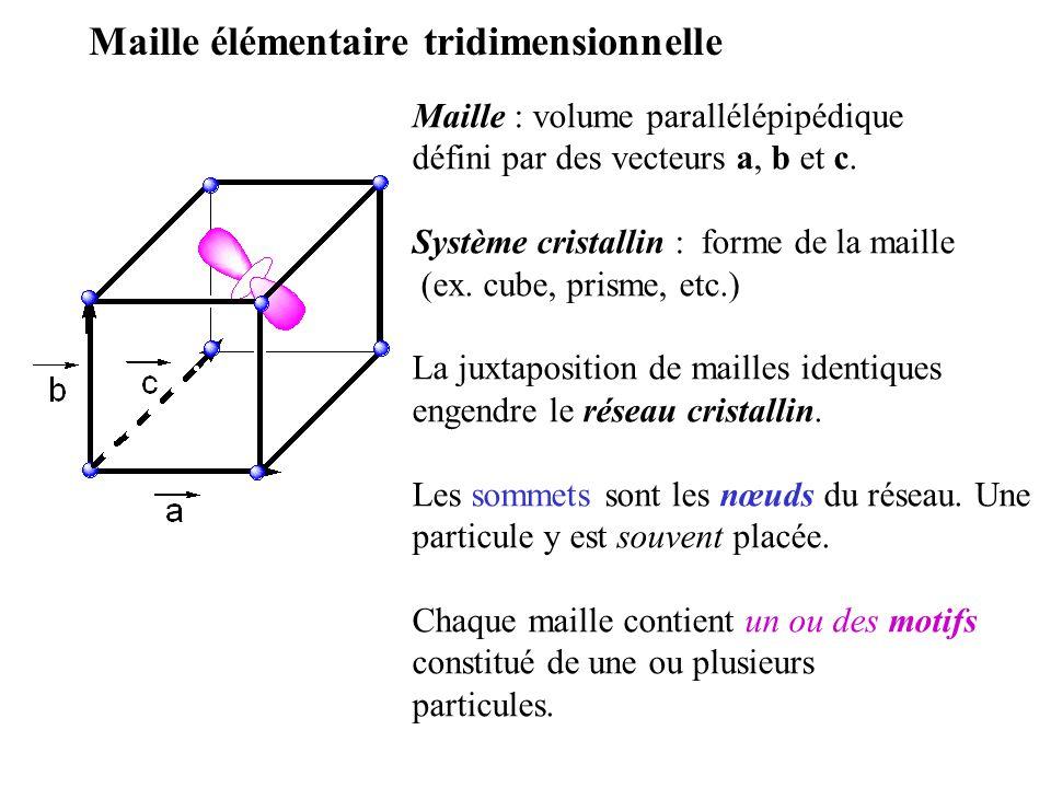 Maille élémentaire tridimensionnelle