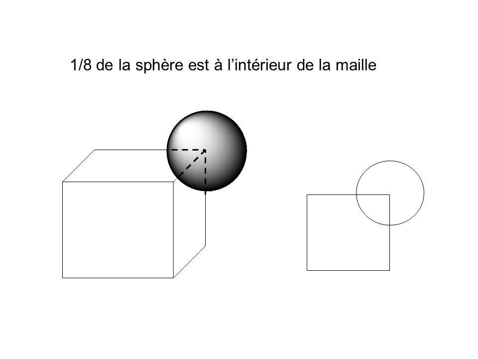 1/8 de la sphère est à l'intérieur de la maille