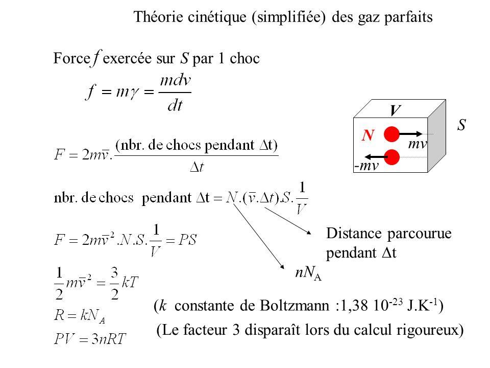 Théorie cinétique (simplifiée) des gaz parfaits