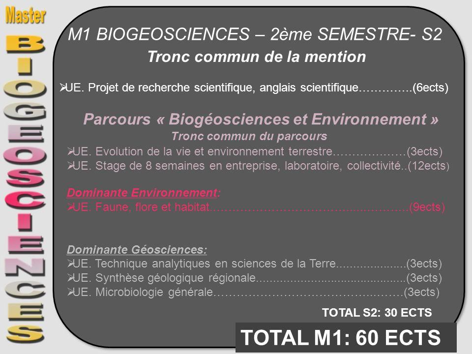 TOTAL M1: 60 ECTS M1 BIOGEOSCIENCES – 2ème SEMESTRE- S2