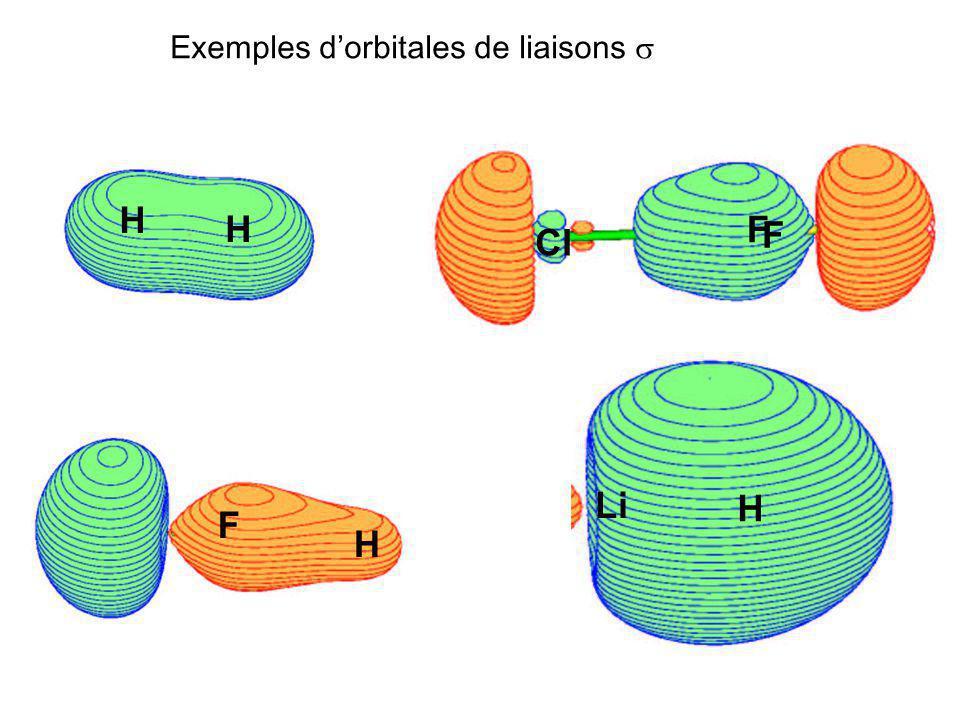Exemples d'orbitales de liaisons s