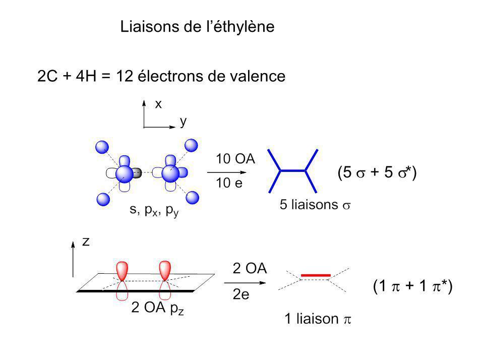 Liaisons de l'éthylène