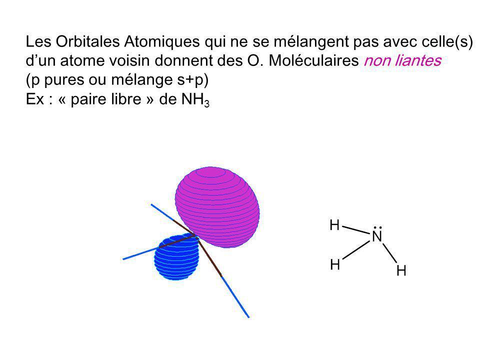 Les Orbitales Atomiques qui ne se mélangent pas avec celle(s)