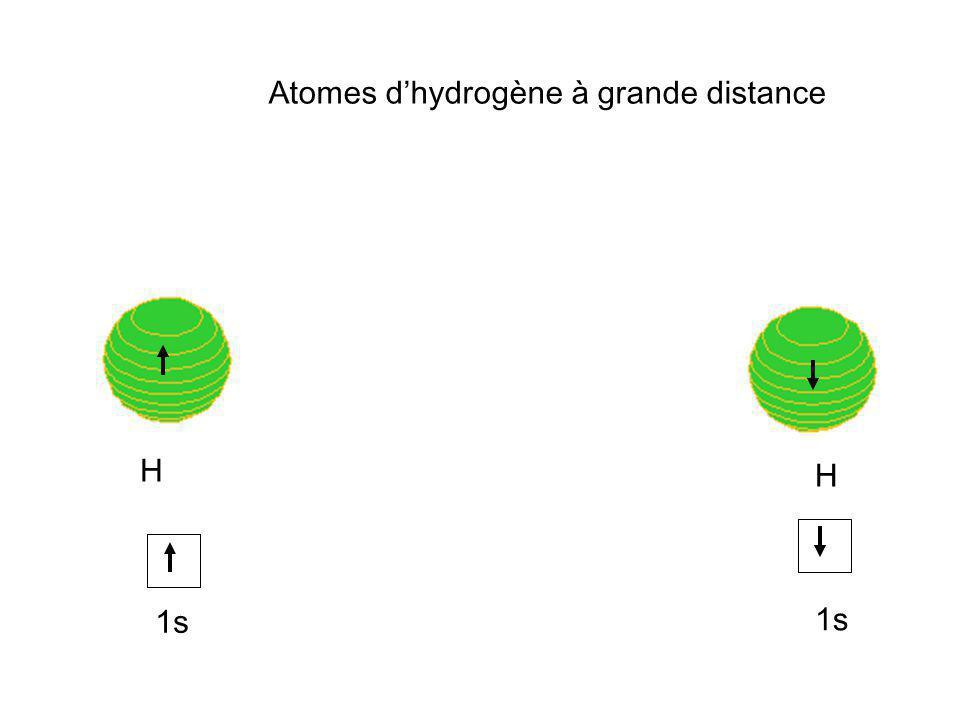 Atomes d'hydrogène à grande distance