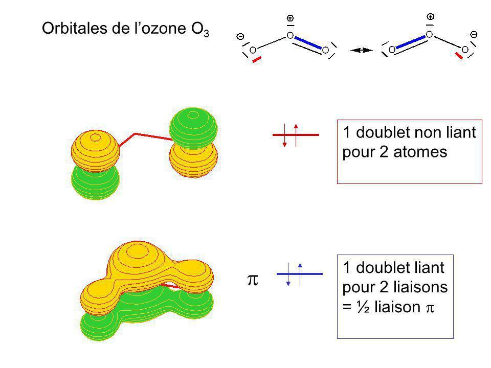 p Orbitales de l'ozone O3 1 doublet non liant pour 2 atomes