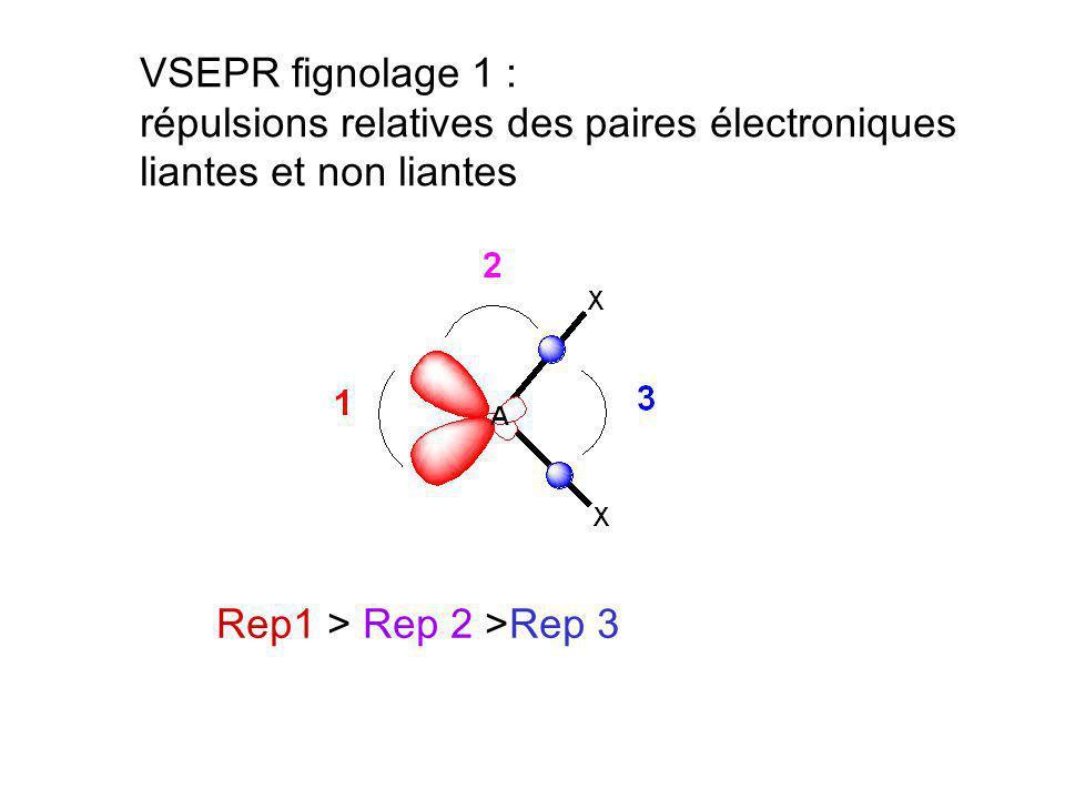 VSEPR fignolage 1 : répulsions relatives des paires électroniques.